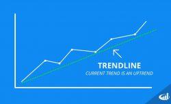 خط روند (Trendline) چیست؟