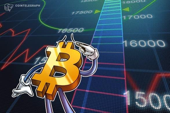 قیمت بیت کوین (Bitcoin) برای اولین بار از سال 2017 به 16000 دلار رسید